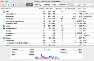 "How to Fix Your Mac's ""kernel_task"" High CPU Usage Bug activity normal"